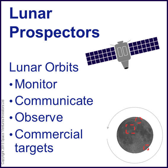 Private Lunar prospecting startups to invest in
